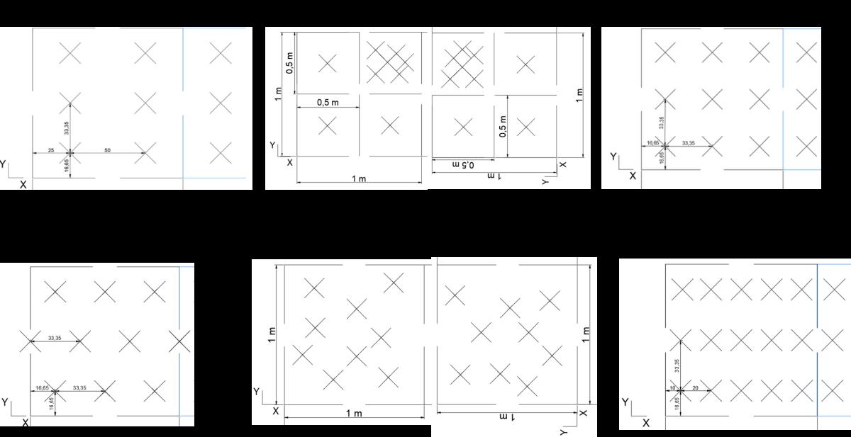 Plan met patroon van aanplanten helmgras in verschillende vakken