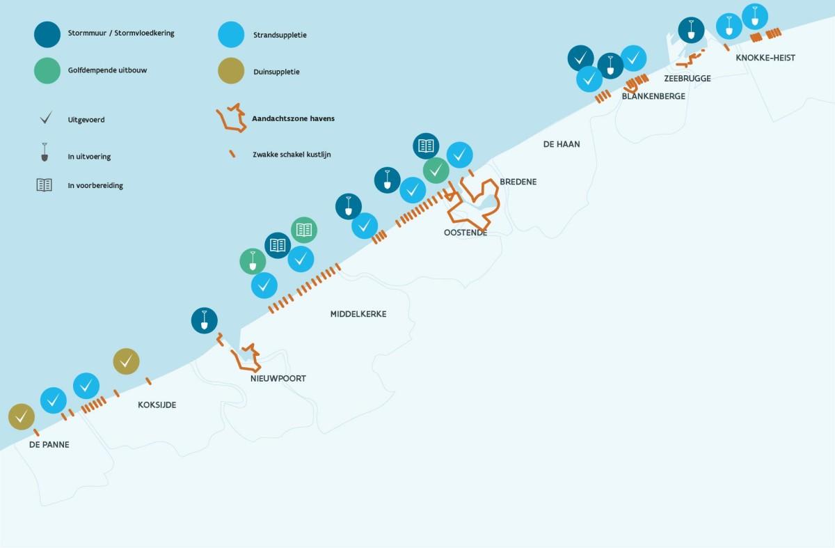 Plan van alle deelprojecten uit het Masterplan Kustveiligheid en hun status