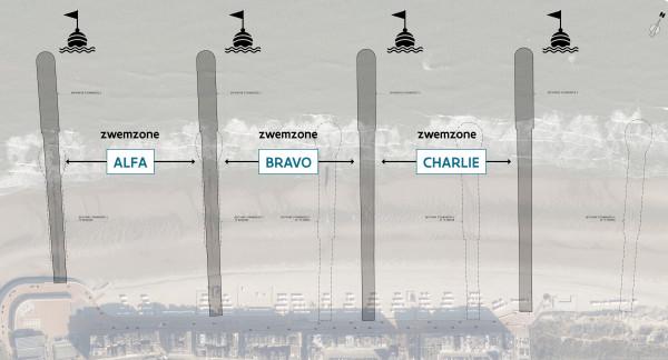Plan met indeling van de zwemzones